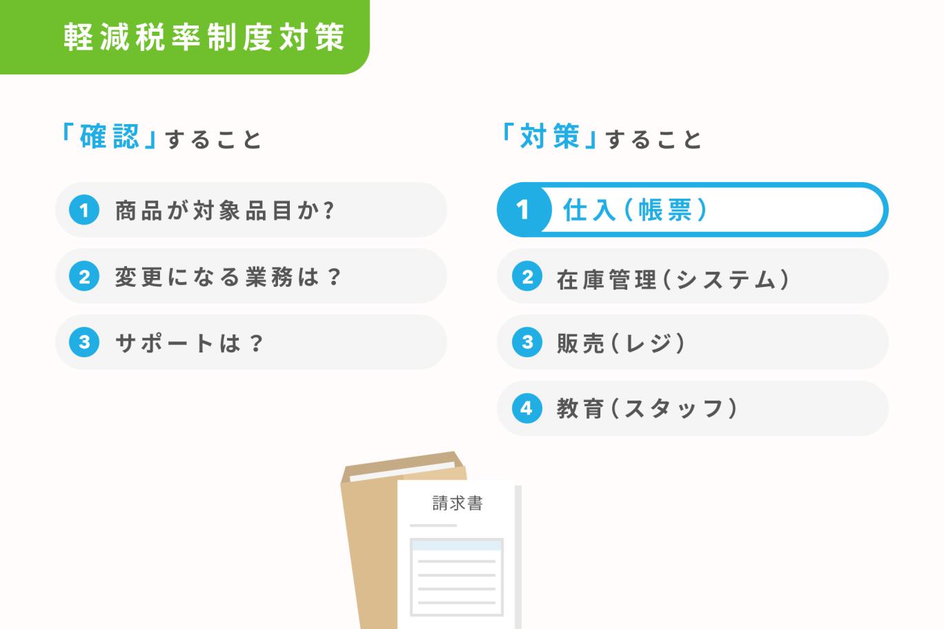 【軽減税率特集】対策1. 仕入(帳票)
