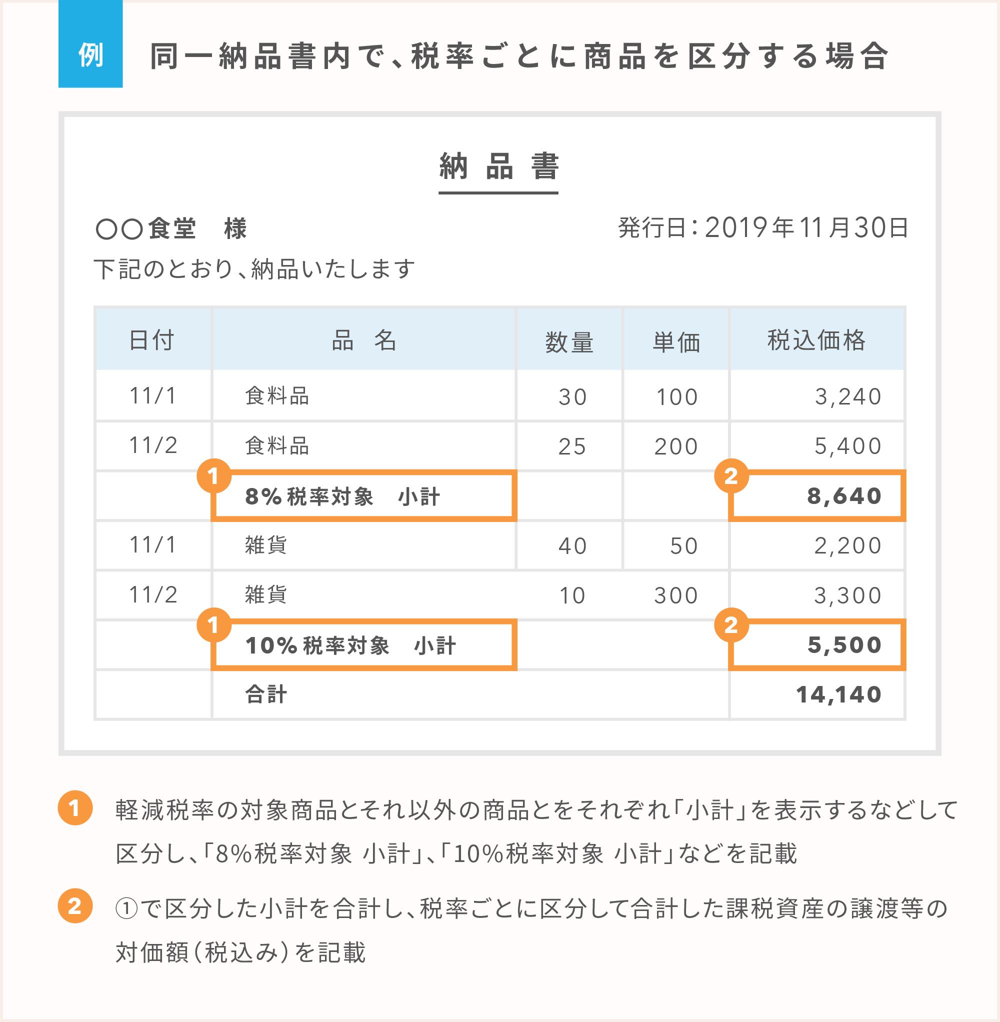 区分記載納品書の例a-2