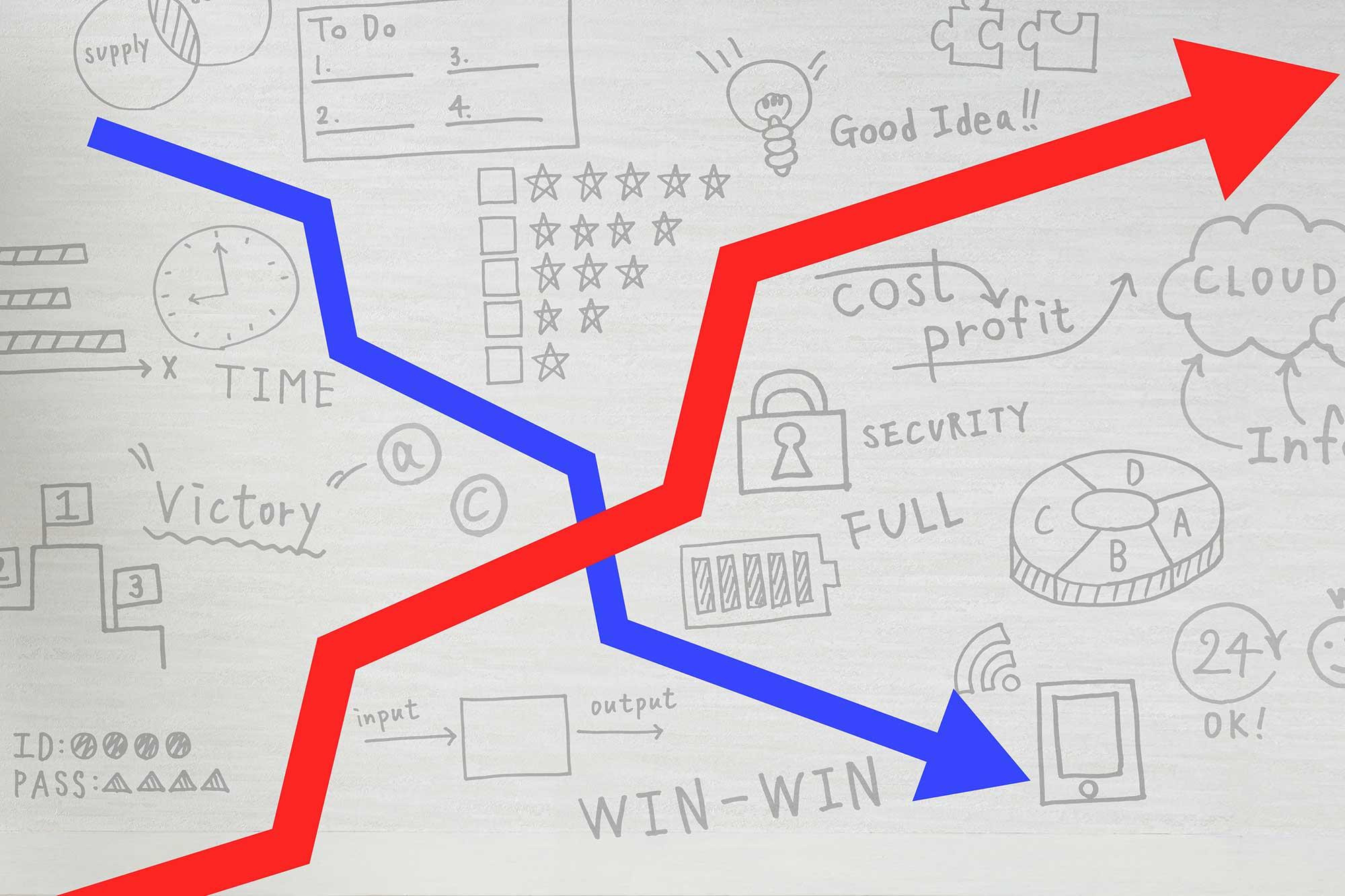 売上・利益低迷に対する改善策を考える