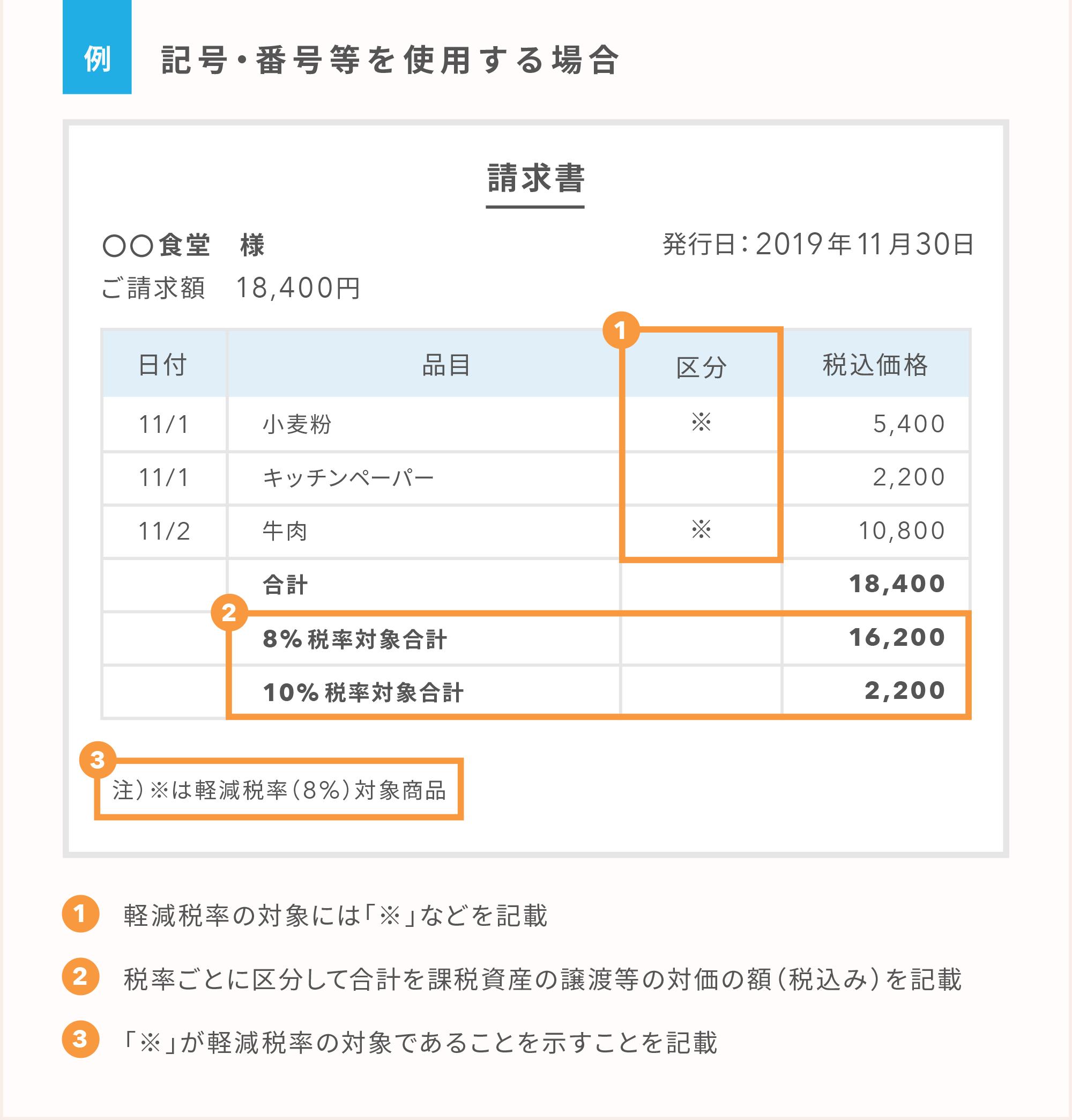 区分記載請求書等の例:記号・番号等を使用する場合