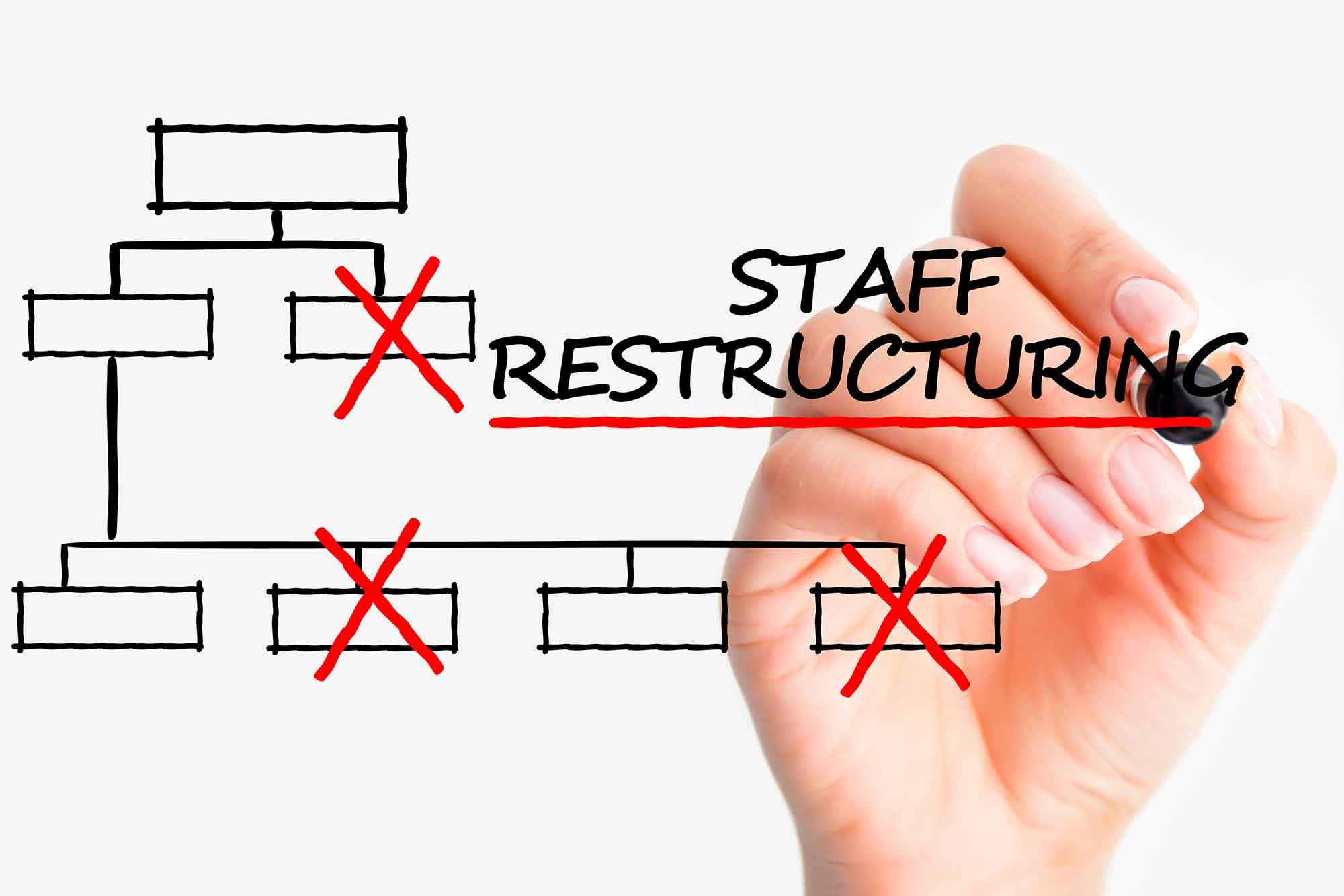 解雇に関するポイント その2 整理解雇