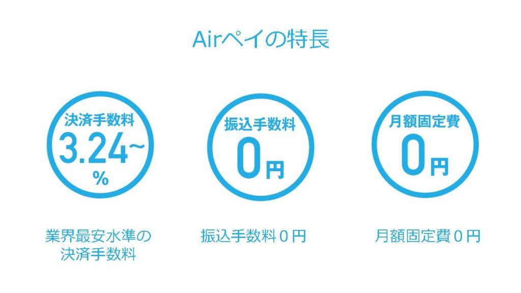 Airペイの特長 業界最安水準の決済手数料 振込手数料0円 月額固定費0円