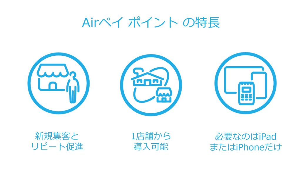 Airペイ ポイントの特長 新規集客とリピート促進 1店舗から導入可能 必要なのはipadまたはiPhoneだけ